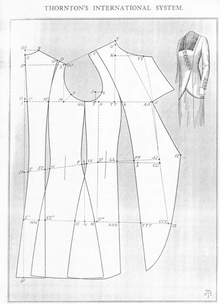 1912 jacket patterns. Thornton's International System of Ladies' Garment Cutting (London, c.1912)  I love these old patterns
