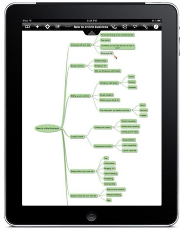 Mind Map For Writing - A Mind Map iPad App Recommendation | Nathalie Lussier