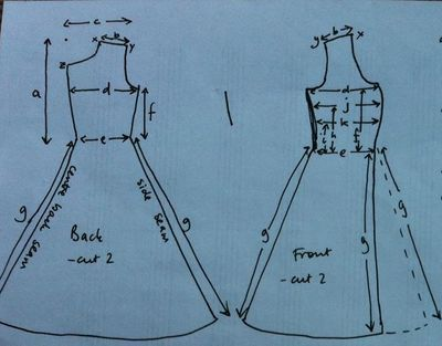 How to - make an amazingly easy kirtle - Empire newer than the boxy gored tunic style of pre-1400's