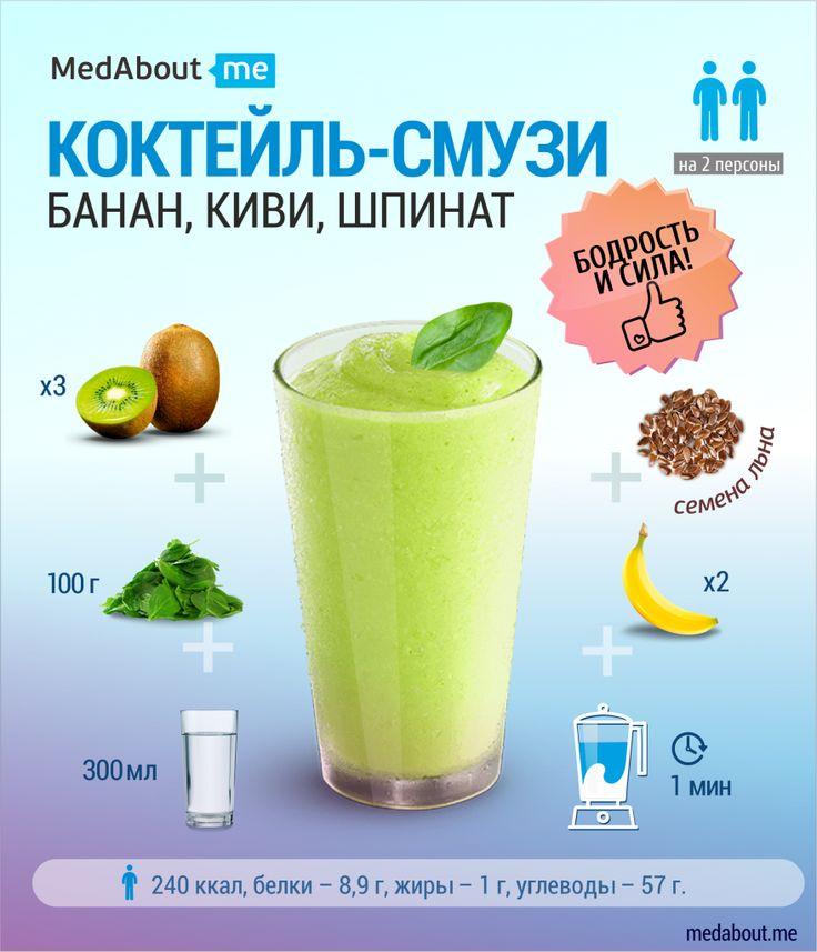 Рецепты Простых Коктейлей Для Похудения.