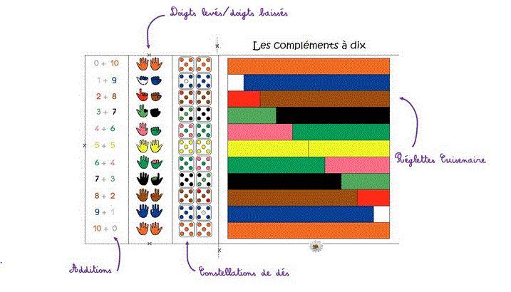 102 best math: operations (πράξεις) images on Pinterest | Preschools ...