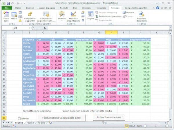 Macro Excel Formattazione Condizionale  In questo tutorial vediamo come costruire una macro di Excel per applicare diversi tipi di formattazione condizionale automaticamente ad un intervallo di celle predeterminato, qualunque sia il numero di righe o il numero di colonne interessate.