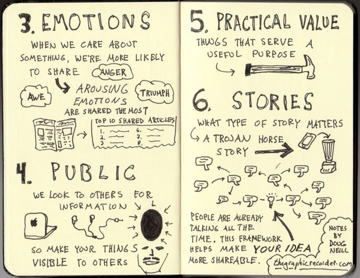 """Jonah Berger's """"Contagious,"""" about viral marketing, boiled down to two infographics. Part 2."""