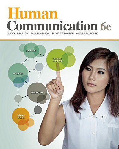 human communication example from egypt Human communication is both social and cognitive because it is a process by which individuals exchange information and influence one another through a common system of symbols and signs.