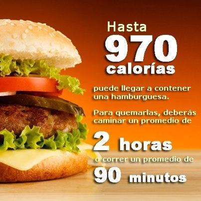 ¿Sabes las calorías de lo que comes?