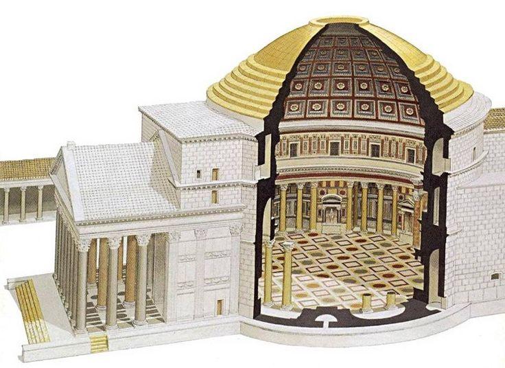 El Panteón Roma
