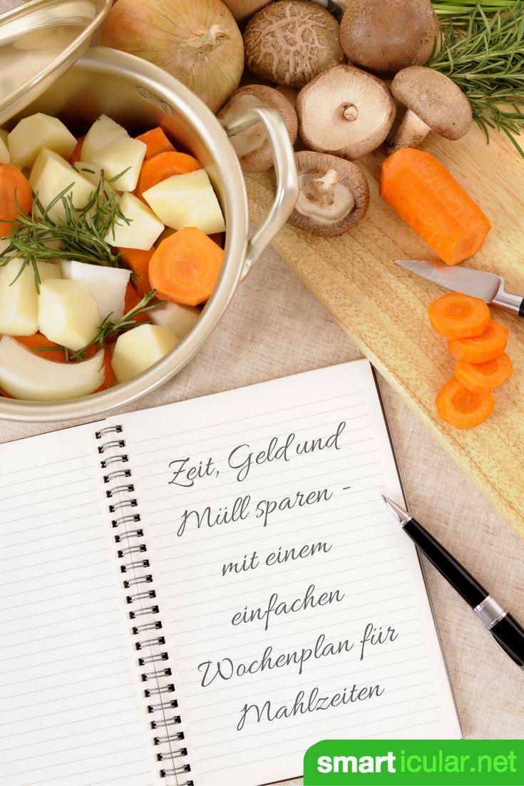 Wochenplan für Mahlzeiten und Einkauf – spart Zeit, Geld und Müll