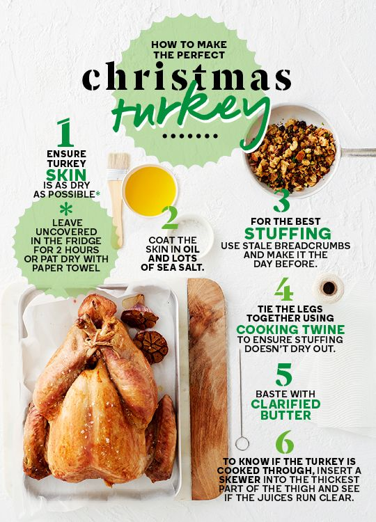 How to make the perfect Christmas turkey & stuffing