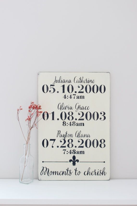 Important Date Sign featuring children's names, dob and times of birth by InMind4U on Etsy