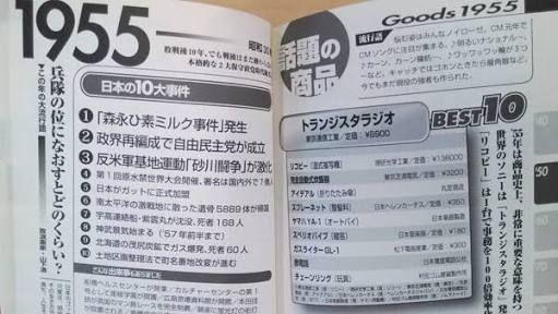 「昭和30 MVP」の画像検索結果
