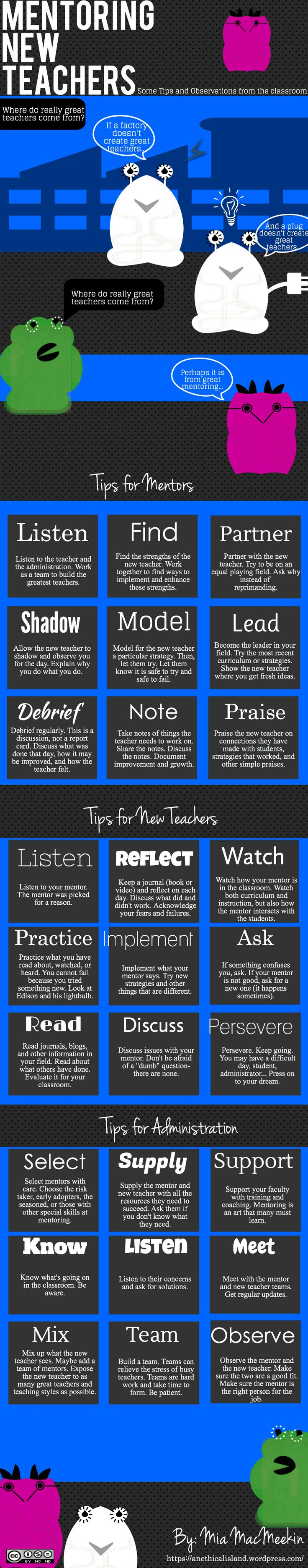 Ideas for mentoring new teachers in an infographic. | Teacher leadership, Instructional leadership, Coaching teachers