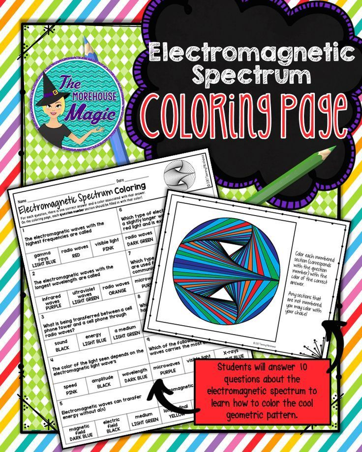 The Electromagnetic Spectrum Color By Number Science Color By Number Electromagnetic Spectrum Color Worksheets Middle School Science Resources