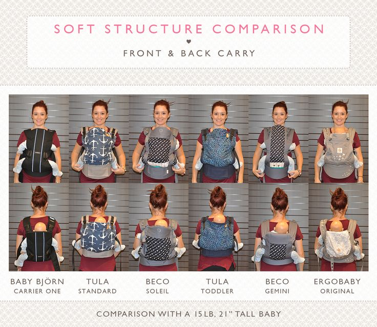 Part One of our Babywearing Series will be focused on soft structured carriers. We have invited Krystal, one of our favourite babywearing fanatics, to provide some tips on safety, fit and choosing the right carrier for you.| Snuggle Bugz Blog