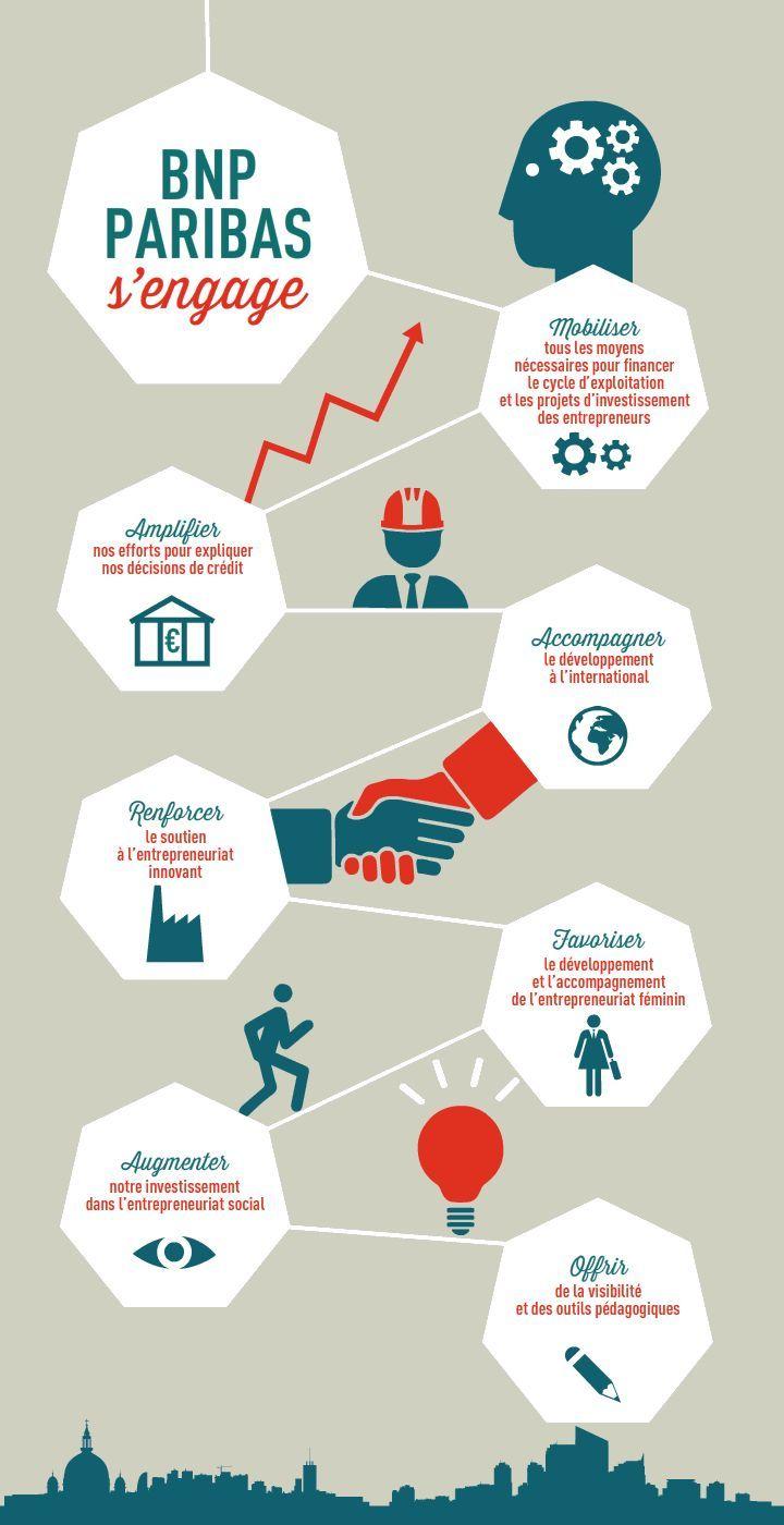 Epingle Sur Infographic