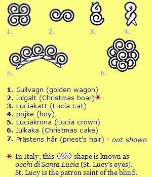 lucia bun shapes and recipe http://etherwork.net/ejmtph/recipes/luciacats_saffron.html
