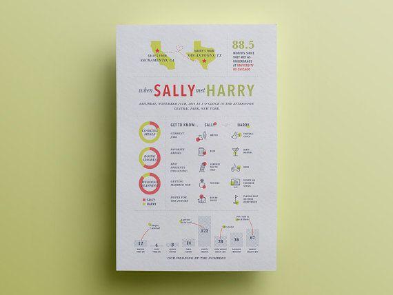 When We Met Infographic Wedding Program or Invitation - Custom DIY Printable