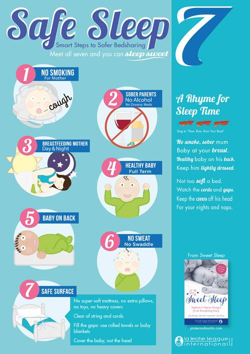 'Safe Sleep 7: Is it safe to bedshare?' is a free A5 leaflet aimed at parents and produced by La Leche League international and distributed by Pinter & Martin.