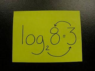Loop method for logarithms