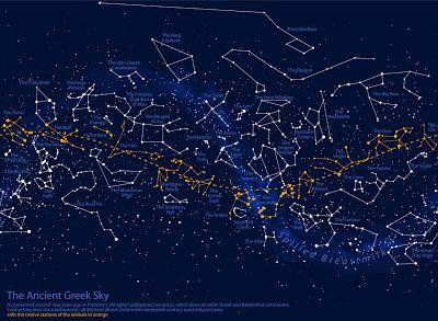 Greek astrology magazine