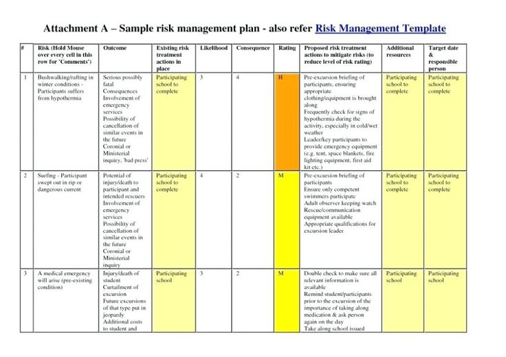 Enterprise risk management report template 1