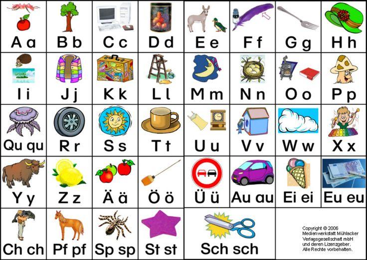 Buchstaben Lernen Online