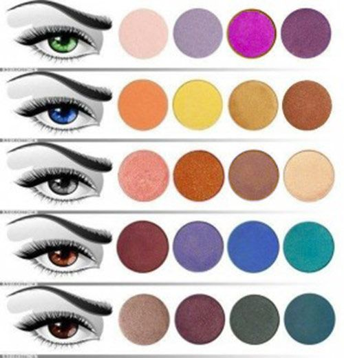 8 astuces pour choisir son maquillage en fonction da la couleur de ses yeux et de ses cheveux – Astuces de filles