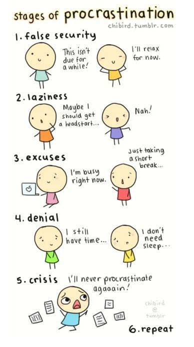 Stages of procrastination. A.k.a. every school day ever.