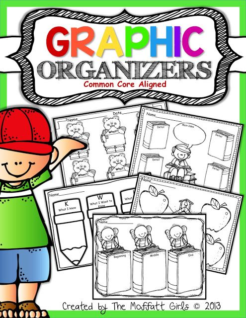 ADORABLE Graphic Organizers for writing.  KWL chart, Main Idea and Details and SO MUCH MORE!