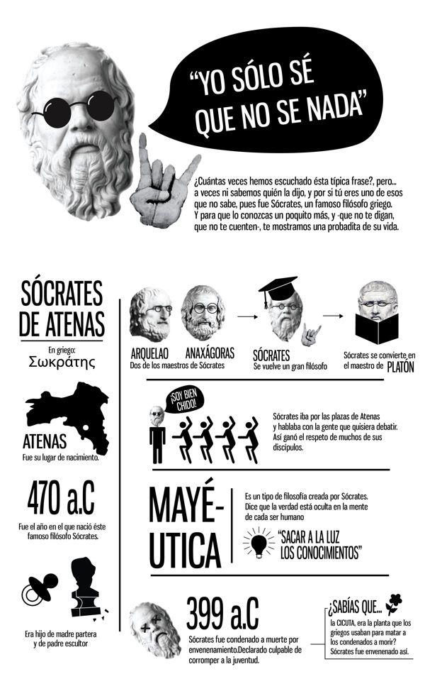 Sócrates #infografia
