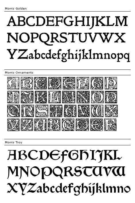 Morris, alphabet, English Arts and Crafts period, 19th c.