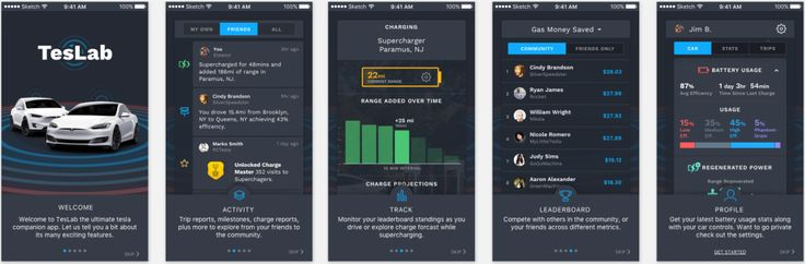 Teslab is the companion app Tesla owners have been waiting for | Via - TechsNGeek.com
