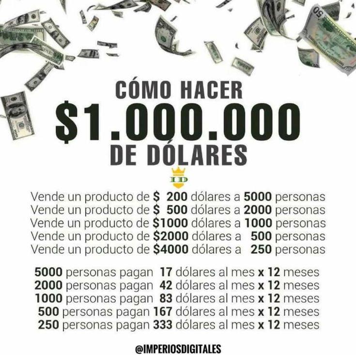 Marketing, Life Advice, Personal Finance, Israel, Angel, Money, Lifestyle, Business, Blog