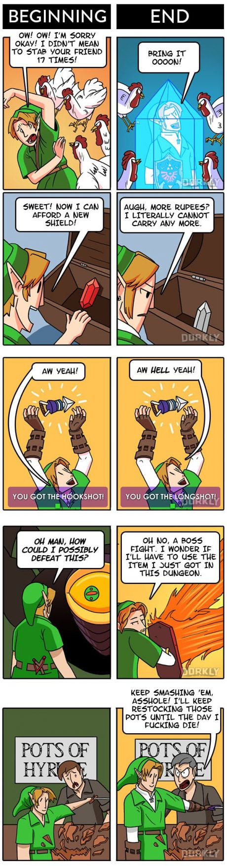 Legend of Zelda Games: Beginning VS End