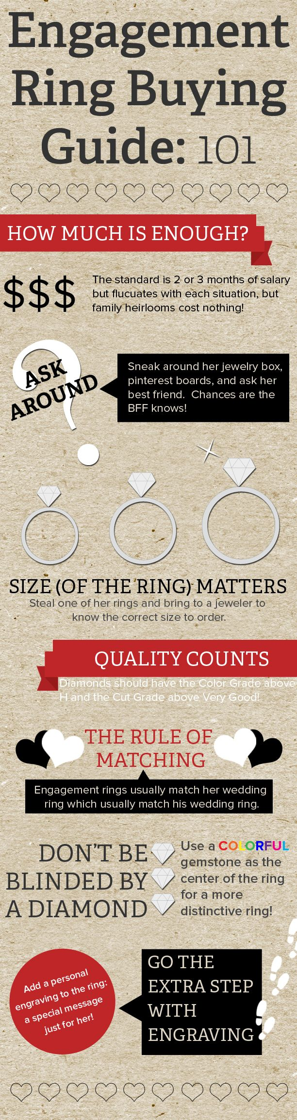 222 best jewelry infographics images on pinterest infographics eye opening insight into engagement rings httpnuediamonds nvjuhfo Images