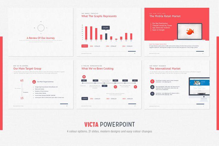 Victa Powerpoint Presentation - Presentations - 3