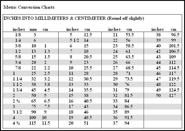 utc time conversion chart pdf