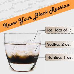 Black Russian drink recipe