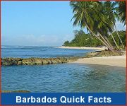 Quick Facts about Barbados