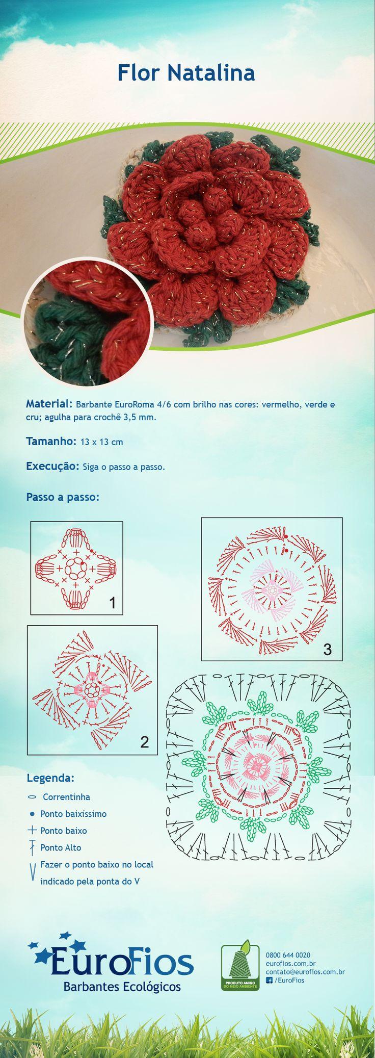 receita-eurofios-flor-natalina