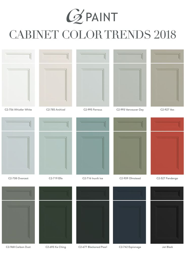 mesmerizing kitchen cabinet colo | Check out our trending cabinet colors for 2018. Which one ...