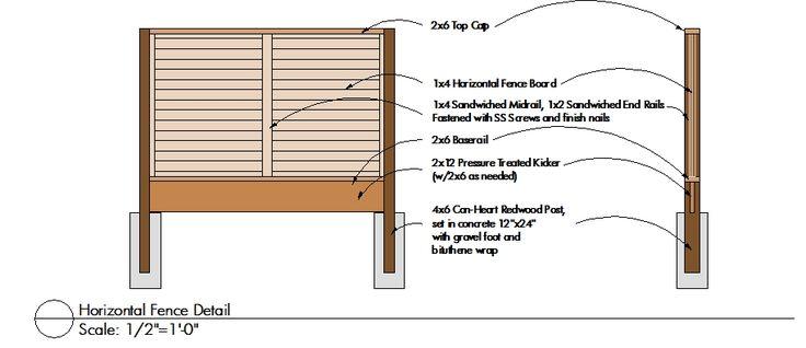 Horizontal Wood Fence Design Fences Yard Front Lawn