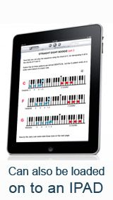 Learn Piano Keyboard Lessons | 200 Videos | Pianoforall