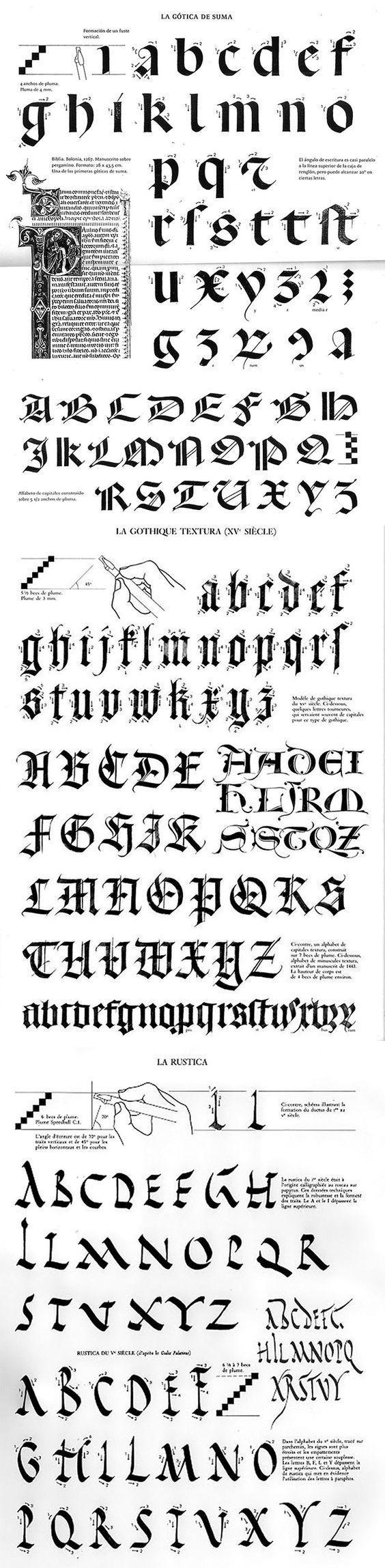 Blackletter Kalligraphie Inspiration