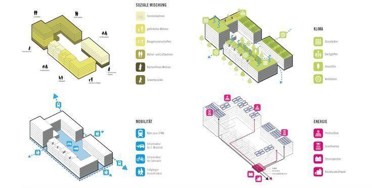 Block of flats  BJP / TH – #BJP #block #flats  # Landschafts- und Urbane-Architektur