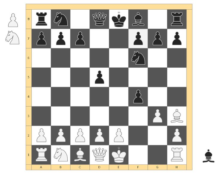 The 25+ Best Grandmaster Chess Ideas On Pinterest How To Play   Sample  Chess Score