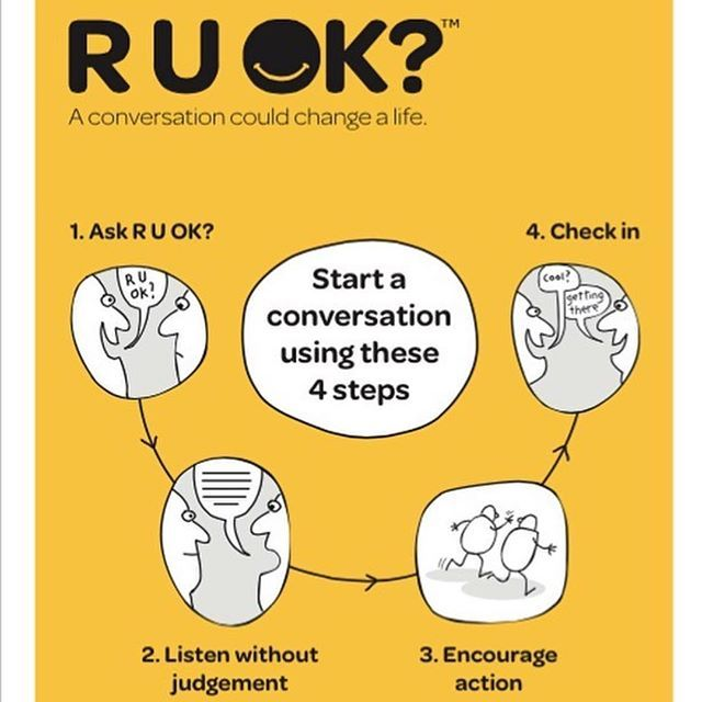 RUOK? Day today! We fail at so many of these steps: judging ppl's hurts, telling…