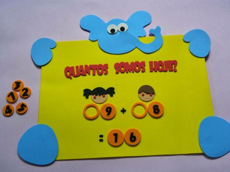 Ótima idéia para as crianças aprenderem a contar, conhecer os números, e fica lindo na parede da sala de aula.