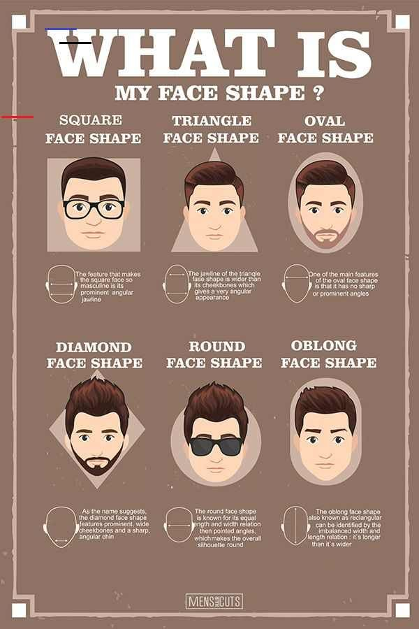 What Is My Face Shape Typesofhairstyles Guide To Choose The Right Haircut For All Face Shapes Take Advantage Of Your Unique Face Shape Features And Enhan I 2020