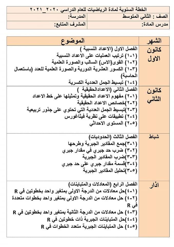 الخطة السنوية لمادة الرياضيات للعام 2021 الصف الثاني المتوسط الكورس الأول اهلا بكم متابعي موقع وقناة الاستاذ احمد مهدي شلال في هذا الموضو In 2021
