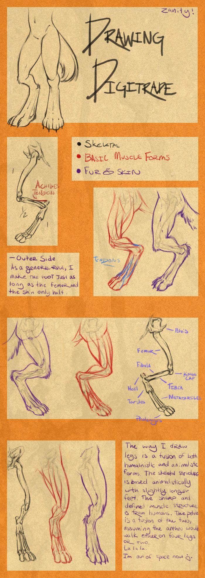 Digitrade tutorial thing by cowboypunk.deviantart.com on @deviantART